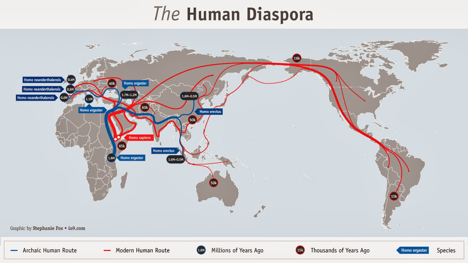 İnsanoğlunun Afrika'dan Dünya'ya yayılırken izlediği kronolojik rota
