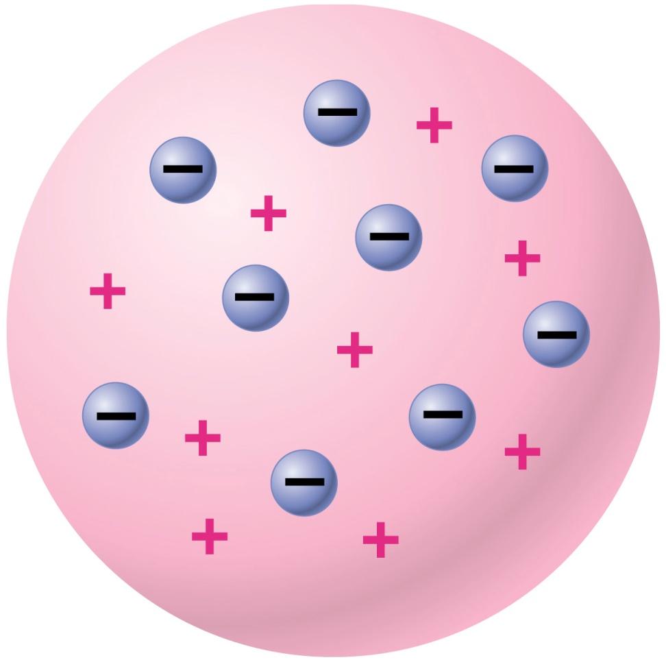 """Thomson'un """"Üzümlü Kek"""" Atom Modeli..."""