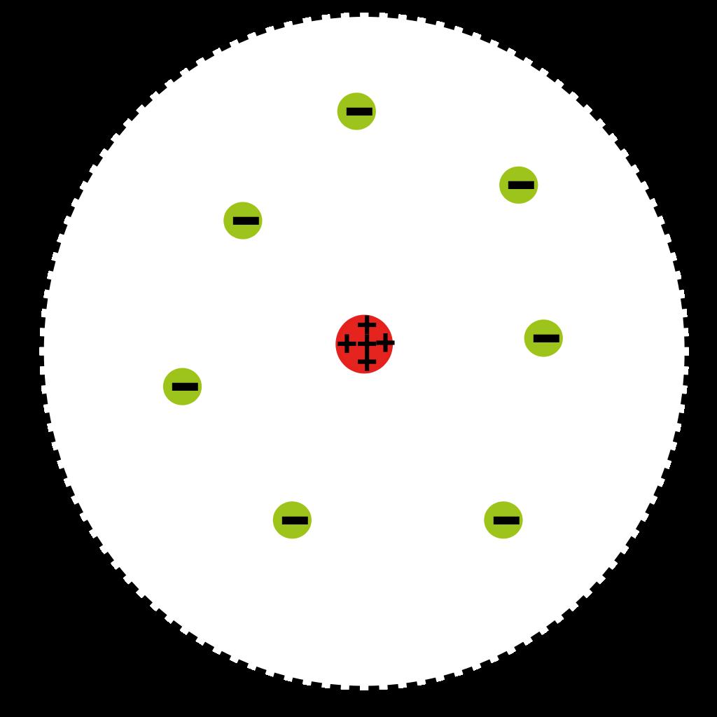 Rutherford'un Çekirdekli Atom Modeli