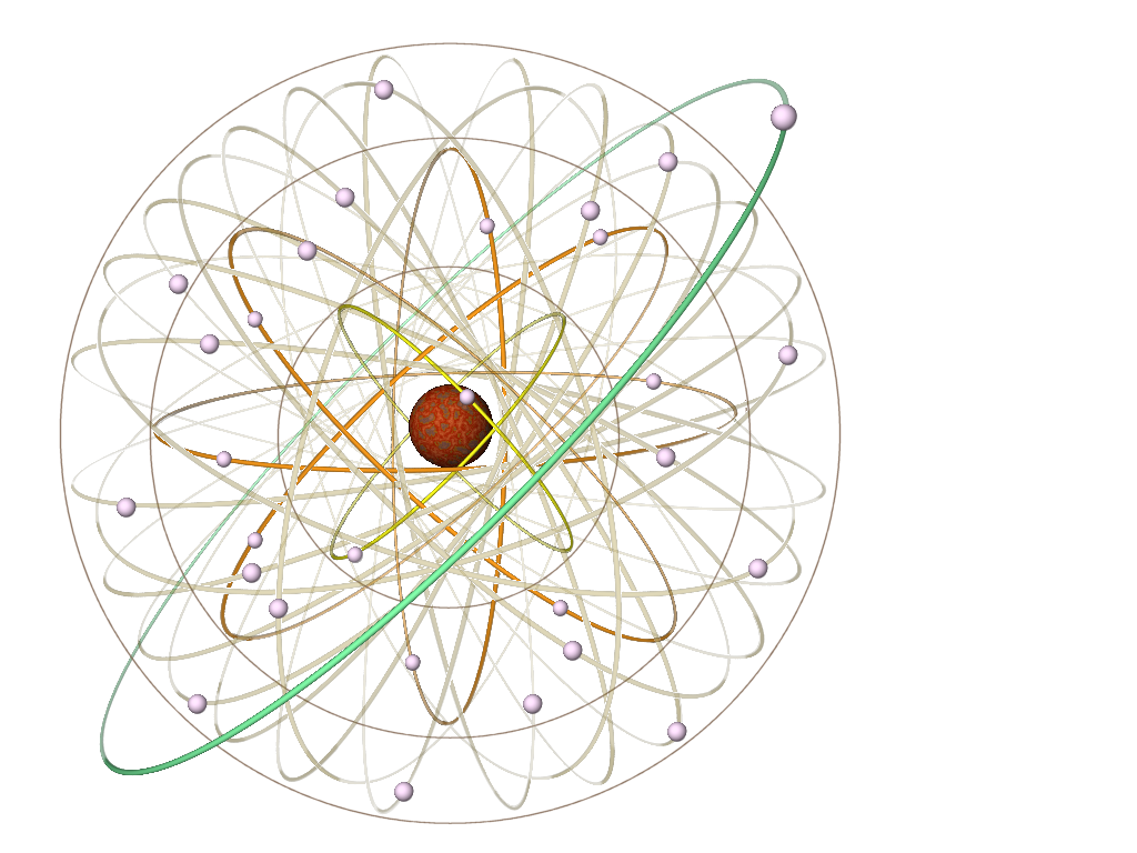 Bohr Atom Modeli'nin 3 boyuytlu gösterimi