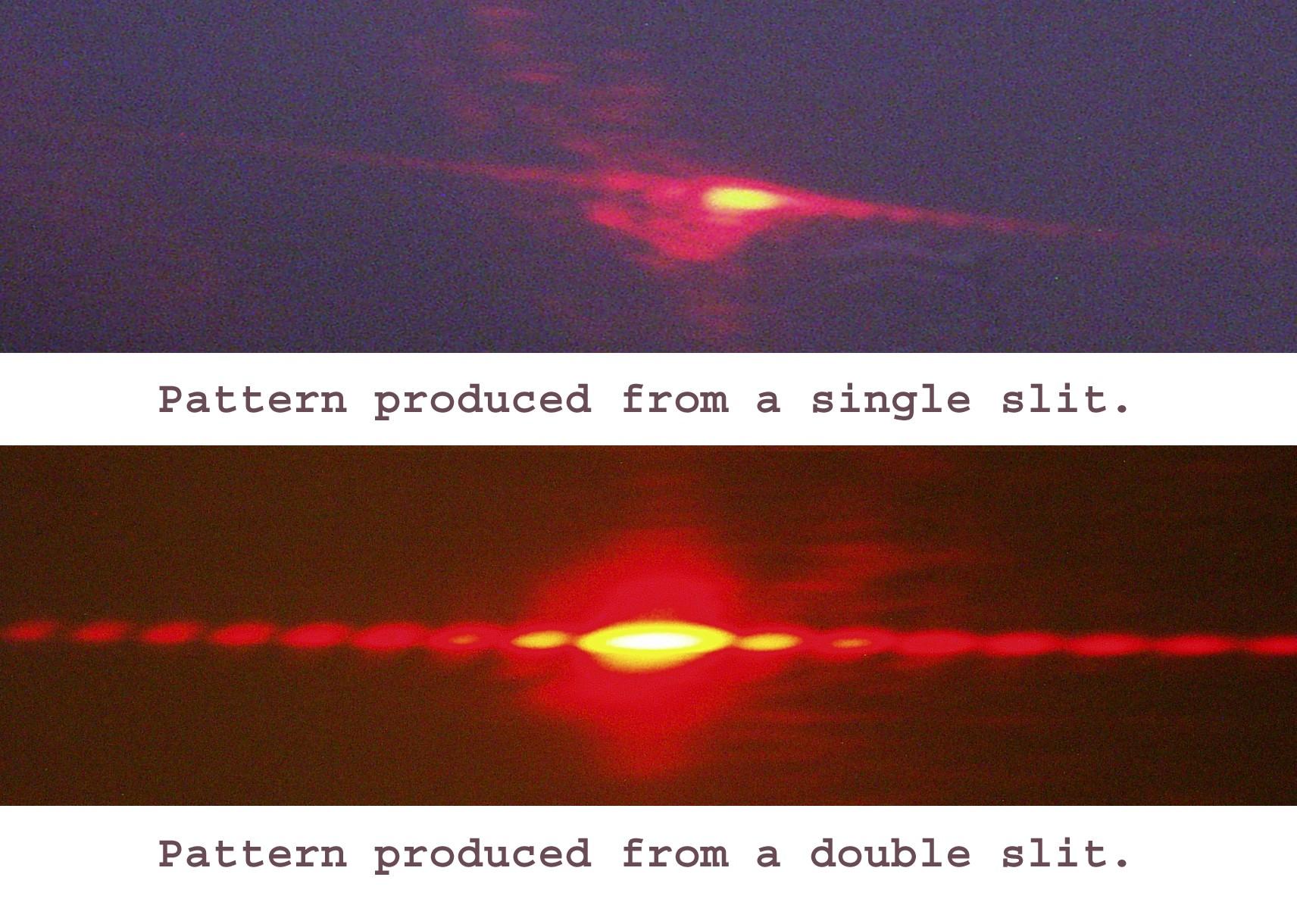 Young Deneyi'nde, tek yarık ve çift yarık ile elde edilen aydınlık ve karanlık bölgeler