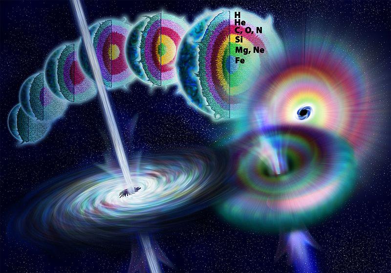 Gama ışını patlaması