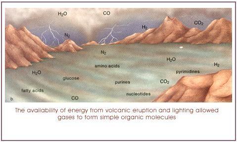 İlkel atmosfer koşulları...