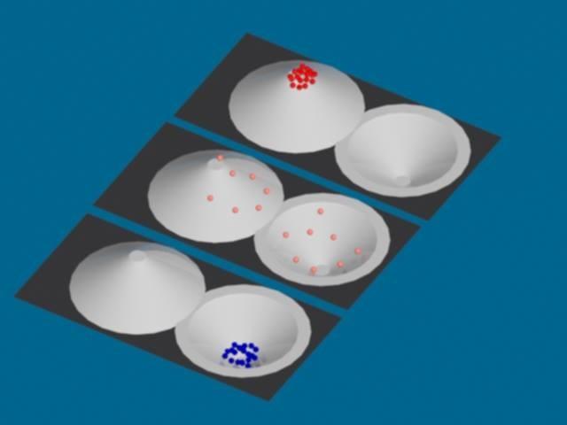 Sol: Düşük sıcaklıktaki düşük entropiye sahip parçacıklar. Orta: Maksimum entropi (sonsuz sıcaklık). Sağ: Düşük entropi, ancak çok yüksek sıcaklık (negatif sıcaklık).