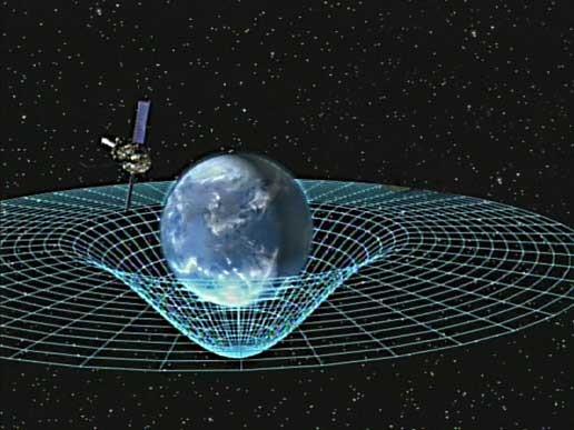Zaman da Dünya karşılaştırmasına uymaktadır. Einstein, uzay ve zamanın birbirine göreceli olduğunu gösterdiğinden fizikçiler onları uzayzamanda birlikte ölçerler. Bu bağlantı ve evrenin genişlediğini gösteren matematiksel gözlemler nedeniyle fizikçiler zamanın, evrenin genişlemesinden etkilendiğine düşünürler.