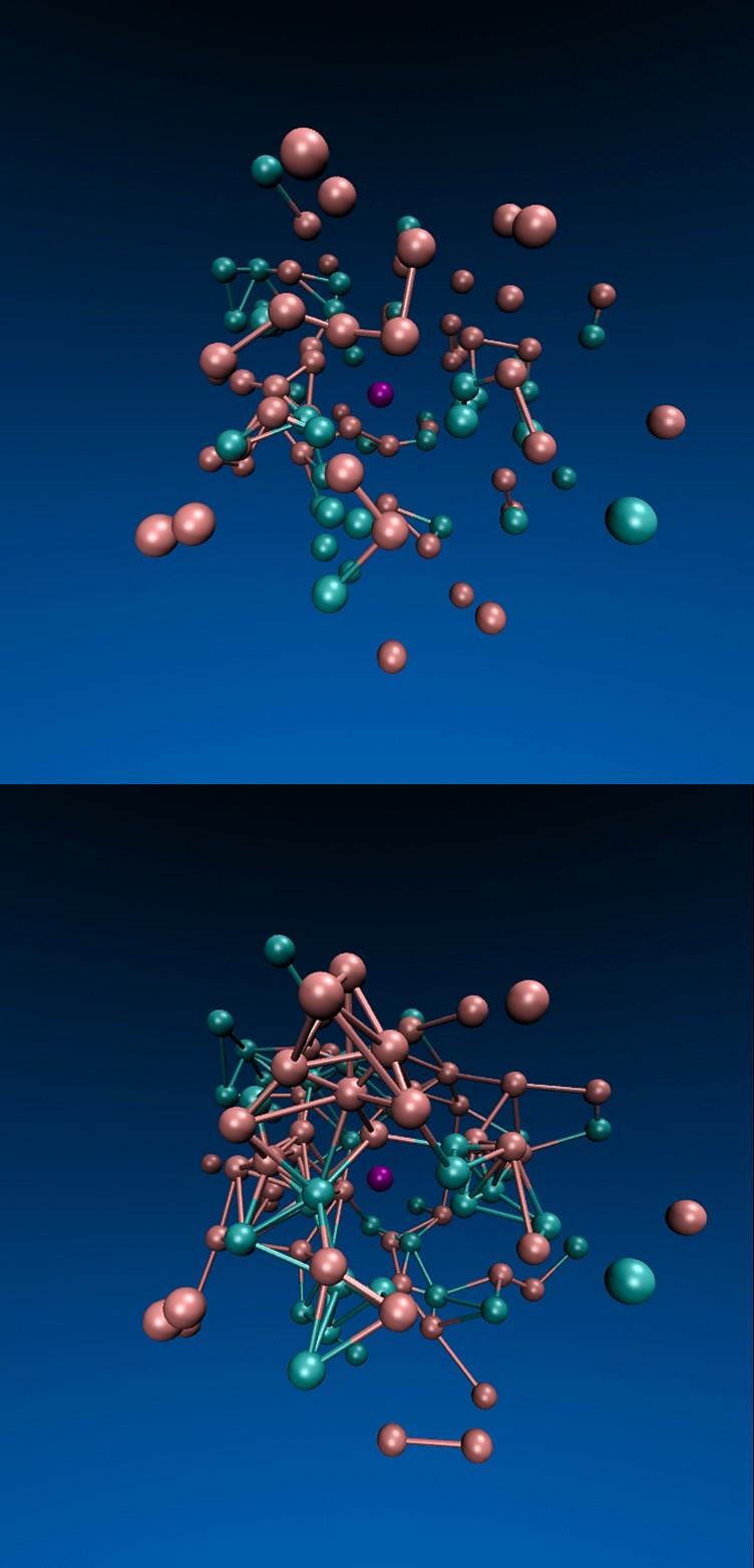 Jeremy England ve çalışma arkadaşları tarafından oluşturulan bir bilgisayar simülasyonu, viskoz bir ortamda yerleştirilen bir partiküler sistemi gösteriyor, ve turkuaz partiküller salınımlı bir güç tarafından yönlendiriliyor. Zamanla (yukardan aşağıya) bu güç, partiküller arasında daha fazla bağın oluşumunu tetikliyor.