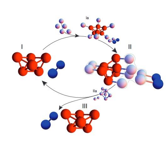 Kendi kendini üreten küre kümeleri: Harvard'daki yeni bir çalışmaya göre, mikrokürelerin yüzeylerinin kaplanması onların kendiliğinden belirli bir yapıya geçmelerine neden olmuştur, politetrahedron yapısı gibi, daha sonra da yakınlarındaki küreleri benzer bir yapıya geçmeleri yönünde etkilemişlerdir.