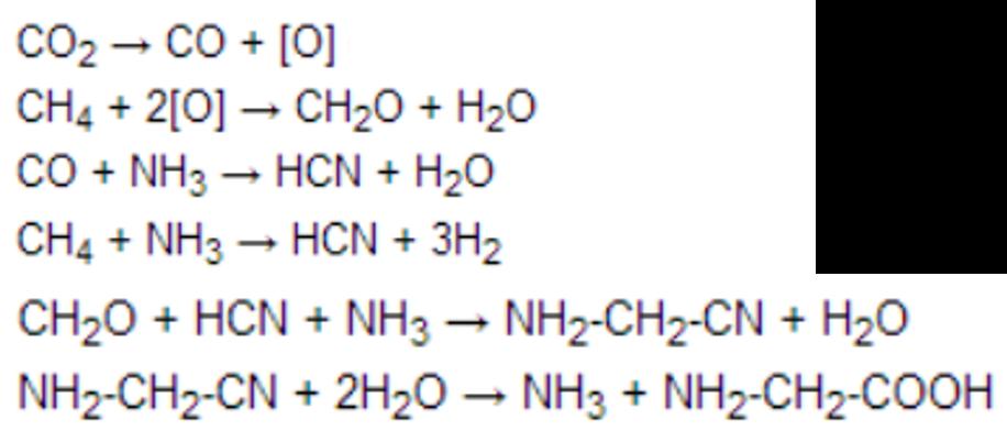 Miller-Urey Deneyi tepkime basamakları... Son basamaktaki son ürün glisin aminoasididir.