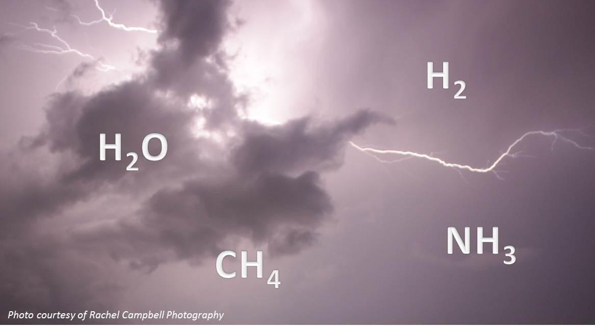 İlk Miller-Urey Deneyi'nin modellediği atmosfer koşulları