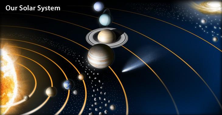Güneş Sistemi içerisindeki gezegenlerden Dünya, üzerinde canlılığı barındırmasından ötürü diğerlerine karşı avantajlı mıdır? Yoksa devasa bir gaz kütlesi olan Jüpiter, kütlesi dolayısıyla daha mı avantajlıdır? Mezo ve makro boyutta cansızlığın evrimini tanımlamak çok güçtür.