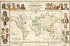 Antropoloji Tarihinin Unutulan İsmi: Andreas David Mordtmann