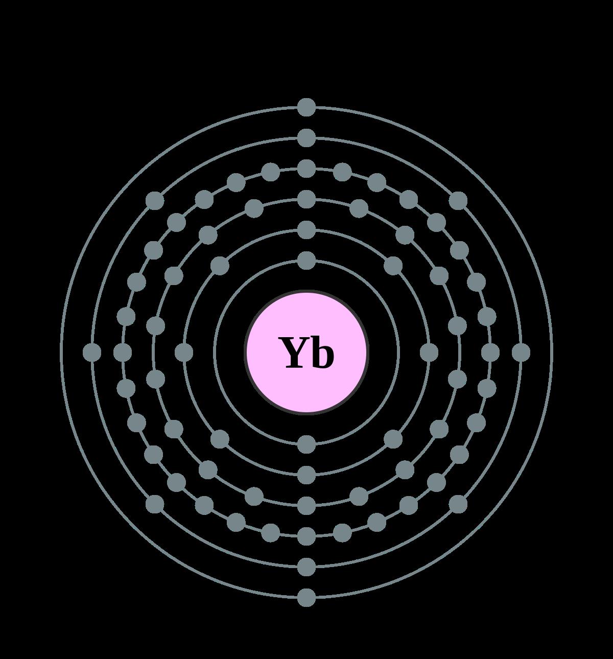 Ytterbium