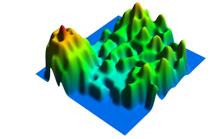 Sicim Teorisinde tüm olası çözümleri, modellerden oluşan devasa bir uzayda (arazide) bulabilmek mümkündür.