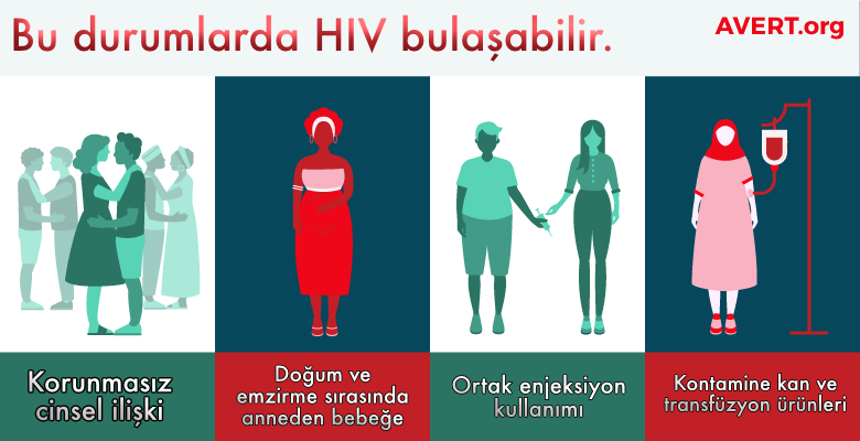 HIV (+) bireylerin toplumdan dışlanmaması adına bulaş yollarını bilmek gerekiyor.