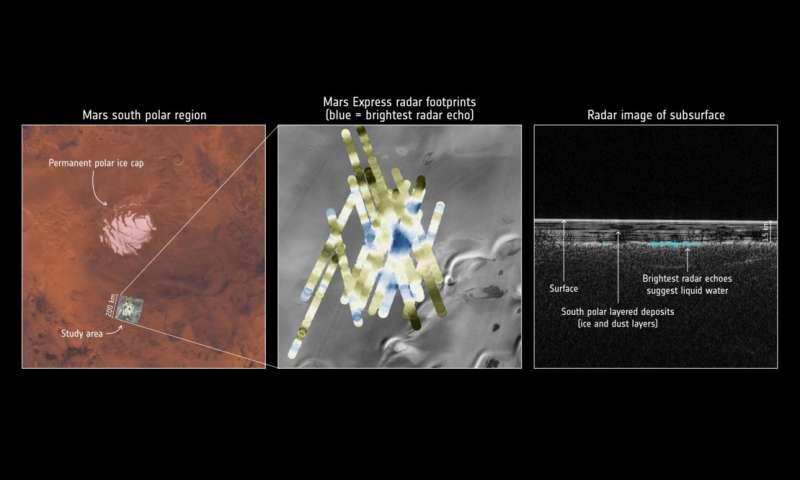 Marsis, buz kütleleri arasından yansıyan radar sinyalleri kullanarak kızıl gezegenin yüzeyini taramaktadır. Sağdaki resimde parlak kısımlar sıvı suyun varlığına işaret etmektedir.