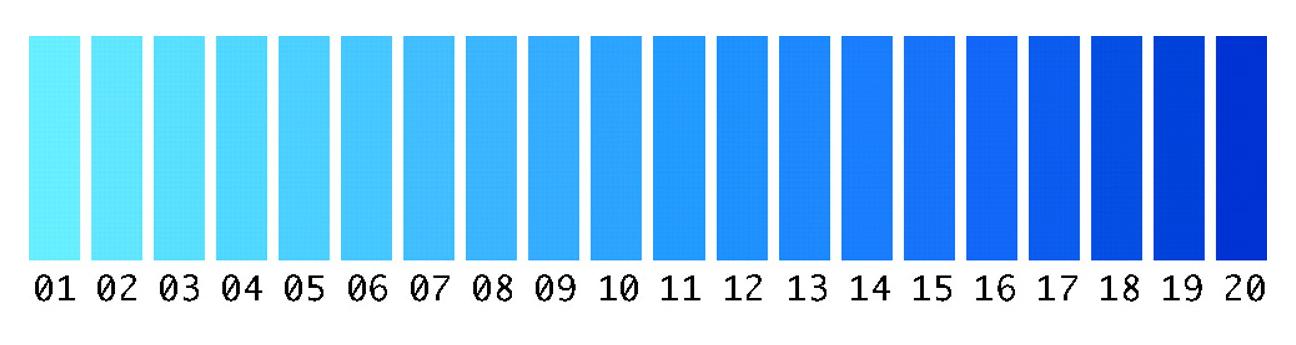Araştırmada kullanılan mavi tonları