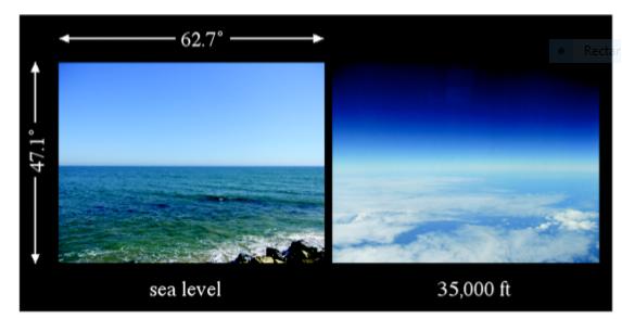 Görsel 1. Deniz seviyesindeki (solda) ve 35.000 ft (10.670 m) irtifadaki (sağda) ufuk. Deniz seviyesindeki ufkun belirginliğine, yüksek irtifadaki ufkun ise belirsizliğine dikkat ediniz. İki görüntüdeki genel kontrastın yer değiştirdiğine de dikkatinizi çekeriz. Deniz seviyesindekinde gökyüzü açık, deniz koyu görünmekteyken yüksek irtifadakinde gökyüzü koyu, deniz ve bulutlar açık renktedir.