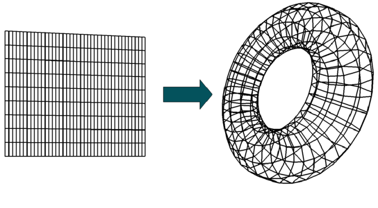İki boyutlu bir yüzeyin torus şeklini alması