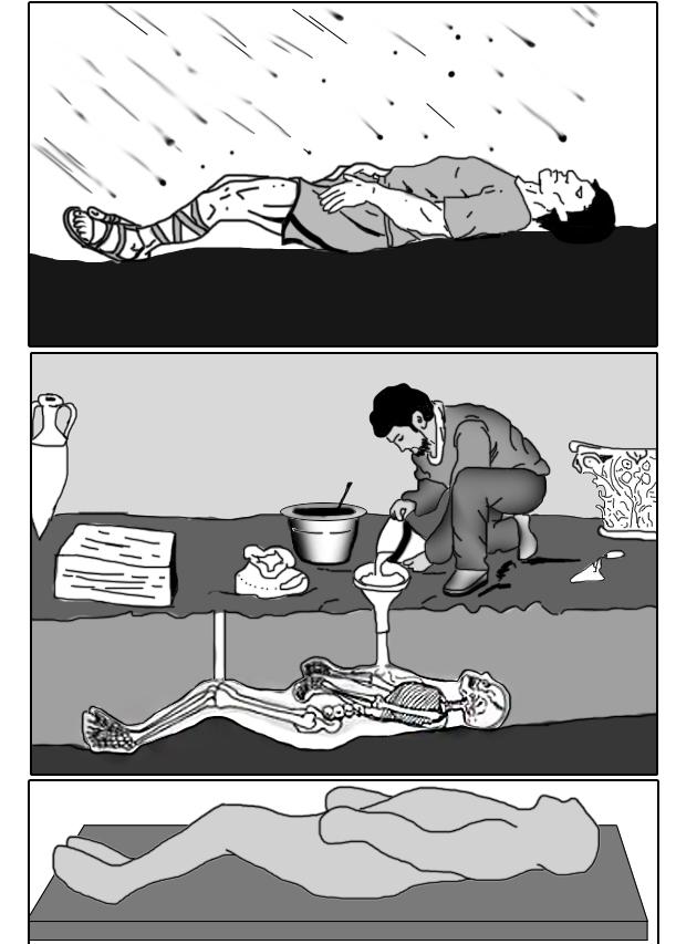 Görsel 2: Ceset kalıpların hazırlanışına dair illüstrasyon