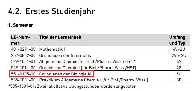 Zürih Federal Teknoloji Enstitüsü Biyoloji Lisans Programı ilk sömestr dersleri.