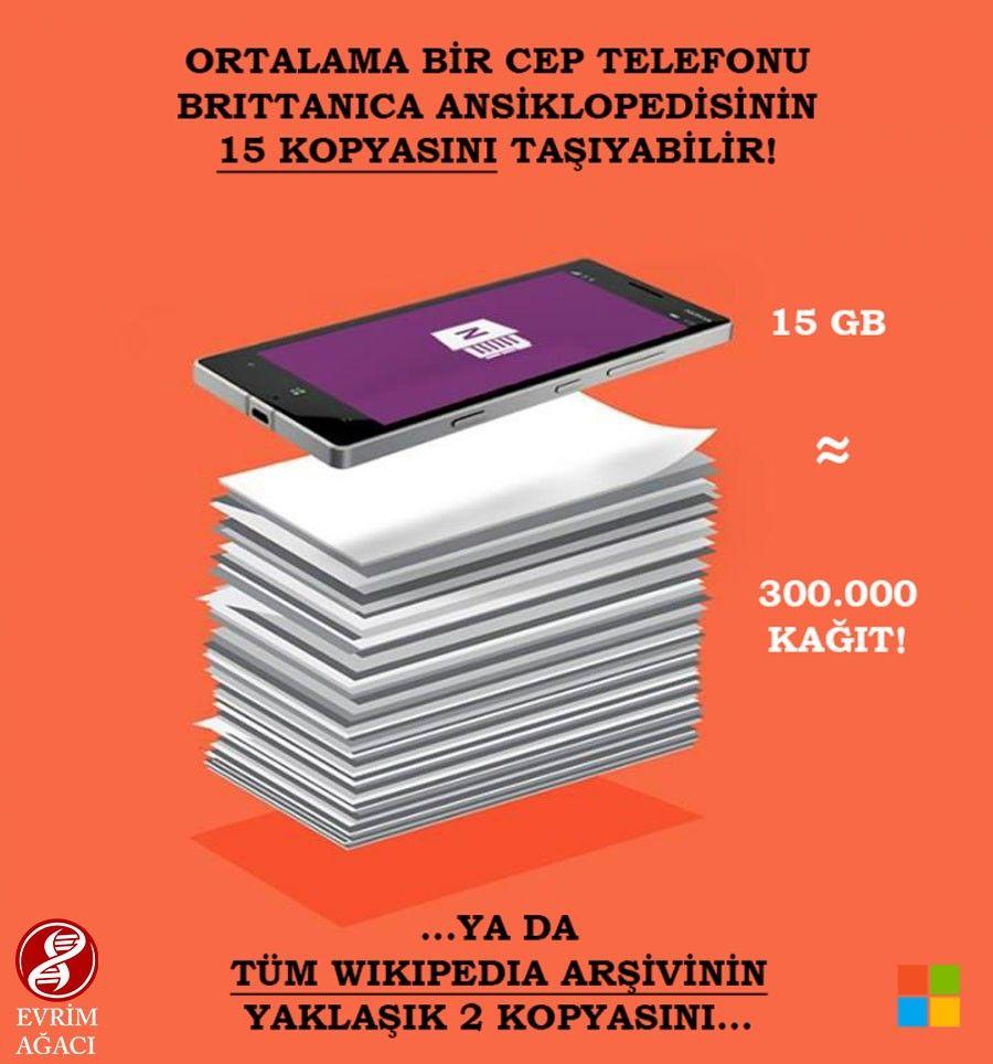 Ortalama bir cep telefonu, Brittanica Ansiklopedisi'nin 15 kopyasını taşıyabilir! Ya da tüm Wikipedia 2 kopyasını! 15 gigabyte, yaklaşık 300.000 kağıda eşdeğerdir!